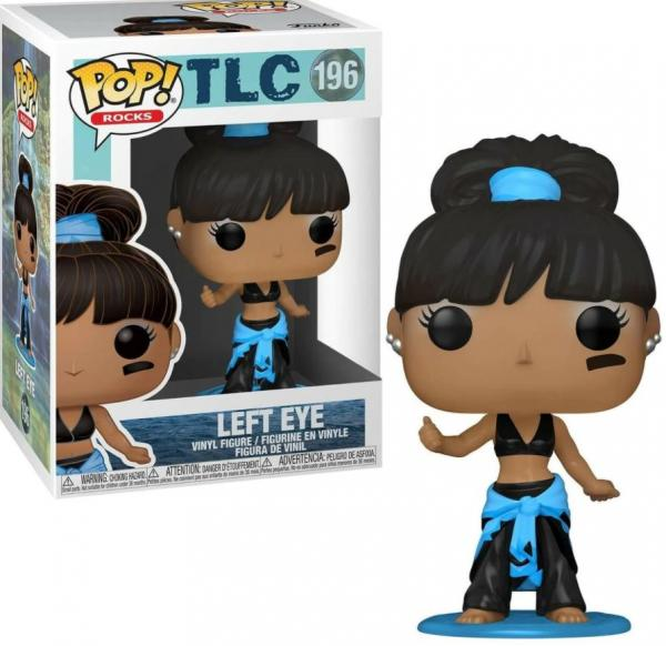 Left Eye 196